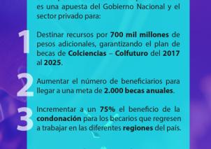Una política pública que fomenta la formación de los colombianos en el exterior
