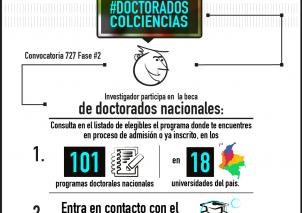 Doctorados Colciencias